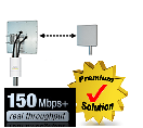 Point-to-Point Bridge Link N RM2-12 150 Mbps